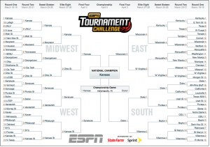2010 NCAA Tournament Bracket